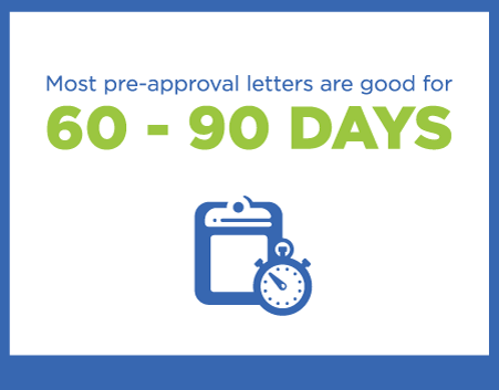 How do you get pre-approved for a mortgage?