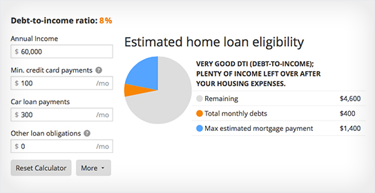 Debt-to-Income Ratio Calculator | Zillow